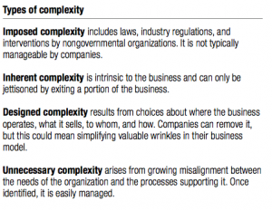 Complexity model